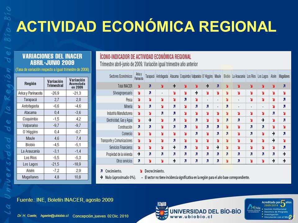 ACTIVIDAD ECONÓMICA REGIONAL Dr. H. Gaete, hgaete@ubiobio.cl Concepción, jueves 02 Dic. 2010 21 Fuente.: INE, Boletín INACER, agosto 2009