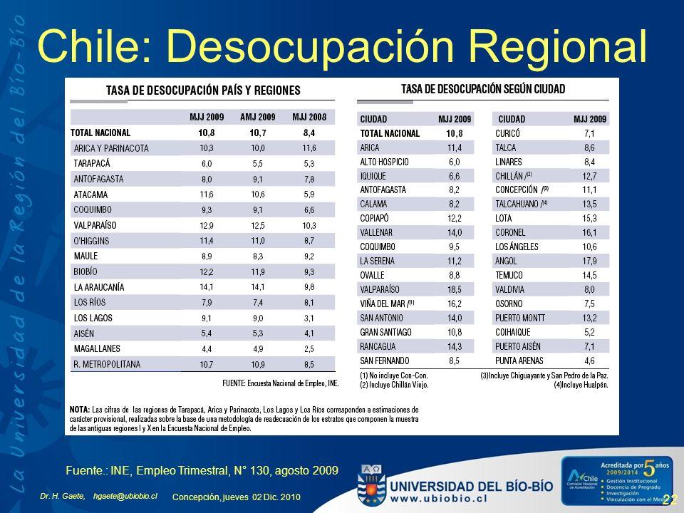 Dr. H. Gaete, hgaete@ubiobio.cl Concepción, jueves 02 Dic. 2010 22 Chile: Desocupación Regional Fuente.: INE, Empleo Trimestral, N° 130, agosto 2009