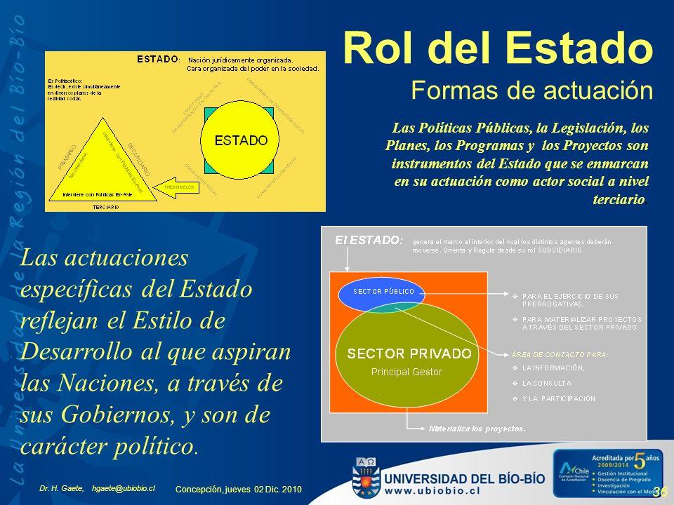 Dr. H. Gaete, hgaete@ubiobio.cl Concepción, jueves 02 Dic. 2010 36 Rol del Estado Formas de actuación Las Políticas Públicas, la Legislación, los Plan