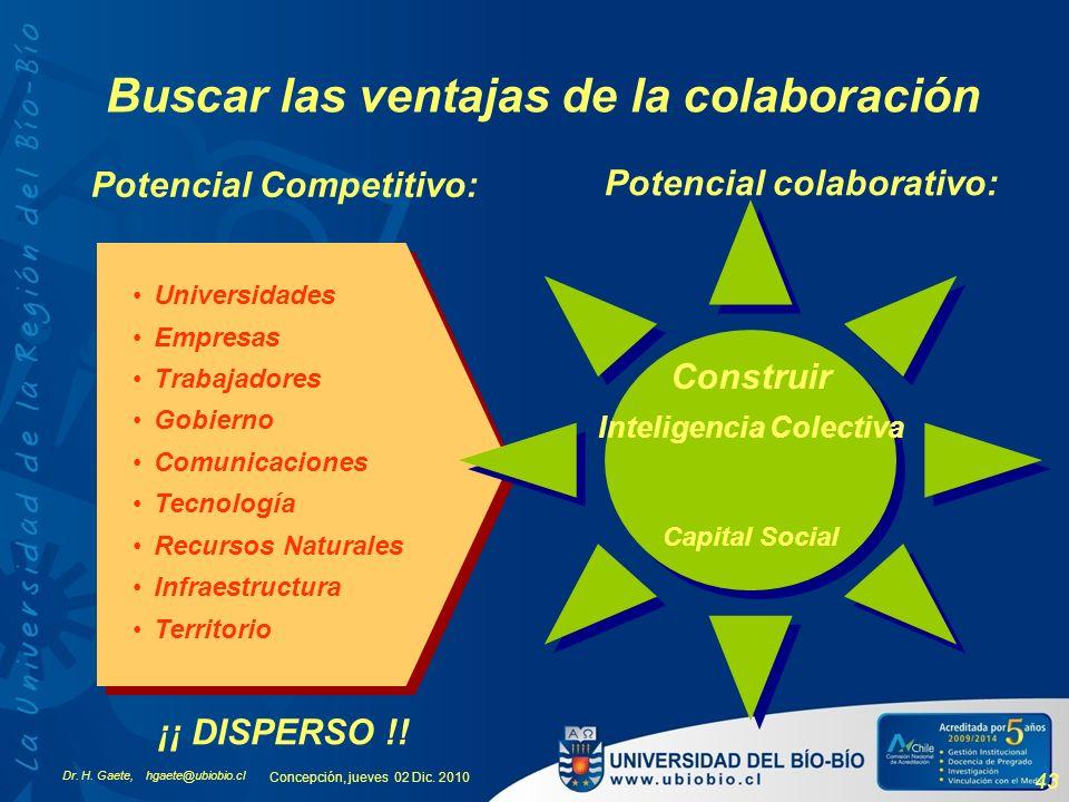 Dr. H. Gaete, hgaete@ubiobio.cl Concepción, jueves 02 Dic. 2010 43 Buscar las ventajas de la colaboración Universidades Empresas Trabajadores Gobierno
