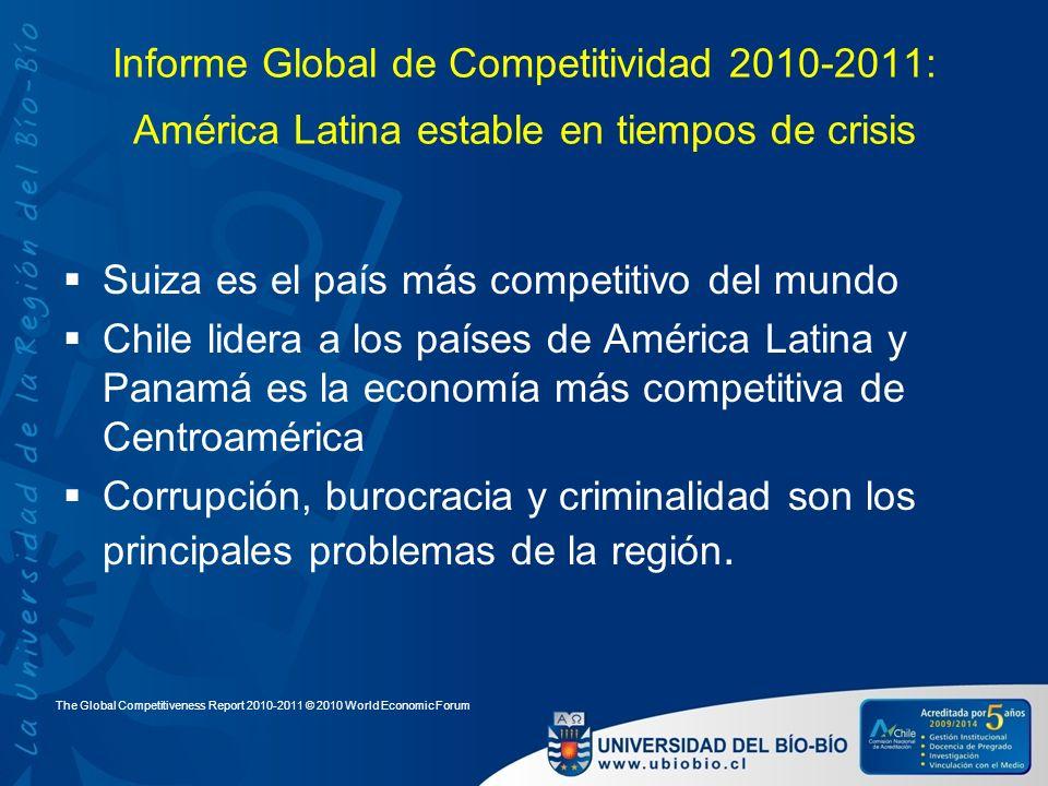 Informe Global de Competitividad 2010-2011: América Latina estable en tiempos de crisis Suiza es el país más competitivo del mundo Chile lidera a los
