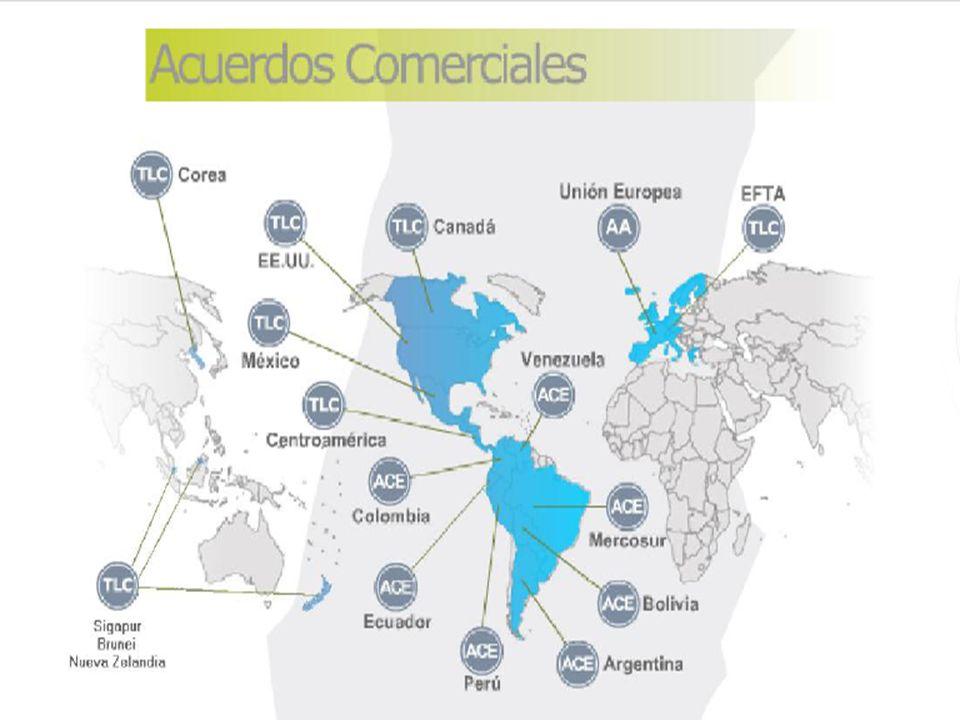 Chile se ha asociado con el 90% de PiB mundial: 25 acuerdos con 56 países y una población de 1210 millones de personas.