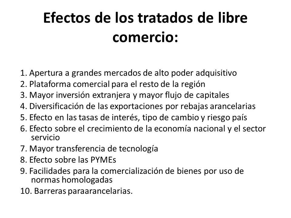 Efectos de los tratados de libre comercio: 1. Apertura a grandes mercados de alto poder adquisitivo 2. Plataforma comercial para el resto de la región