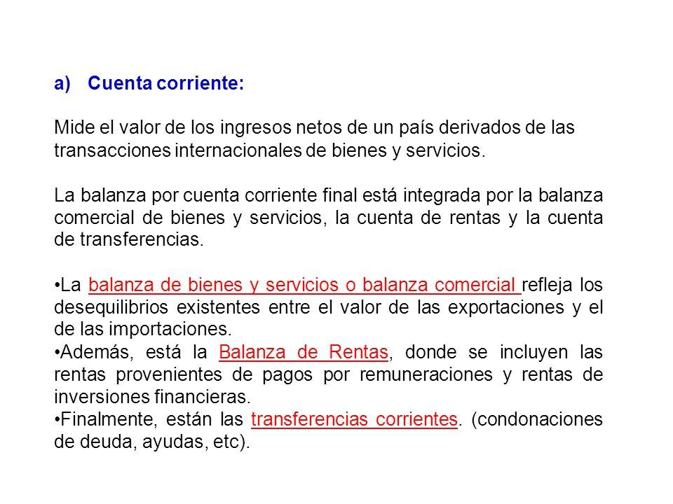 a)Cuenta corriente: Mide el valor de los ingresos netos de un país derivados de las transacciones internacionales de bienes y servicios. La balanza po