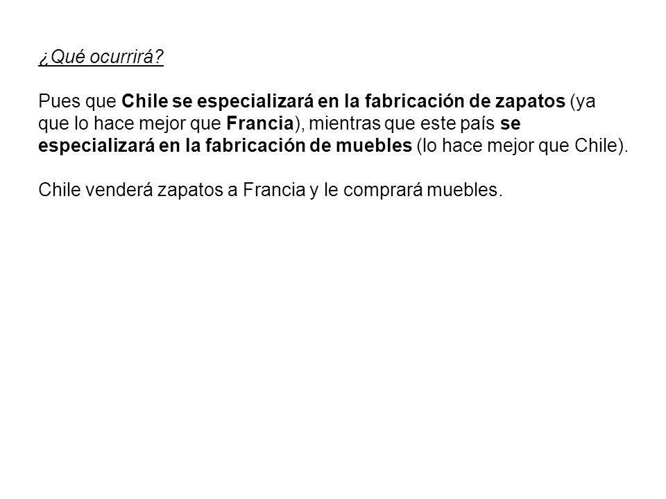 ¿Qué ocurrirá? Pues que Chile se especializará en la fabricación de zapatos (ya que lo hace mejor que Francia), mientras que este país se especializar