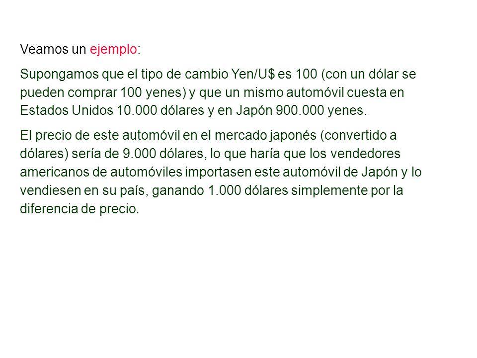 Veamos un ejemplo: Supongamos que el tipo de cambio Yen/U$ es 100 (con un dólar se pueden comprar 100 yenes) y que un mismo automóvil cuesta en Estado