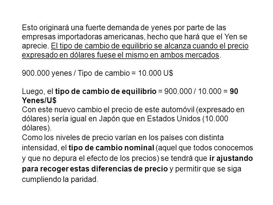 Esto originará una fuerte demanda de yenes por parte de las empresas importadoras americanas, hecho que hará que el Yen se aprecie. El tipo de cambio