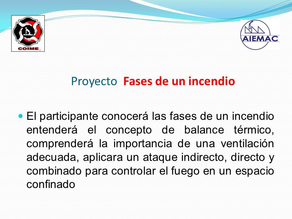 Proyecto Fases de un incendio El participante conocerá las fases de un incendio entenderá el concepto de balance térmico, comprenderá la importancia d