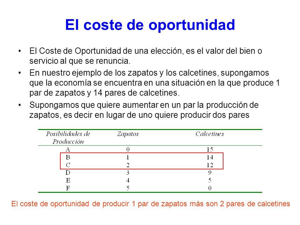 El coste de oportunidad El Coste de Oportunidad de una elección, es el valor del bien o servicio al que se renuncia. En nuestro ejemplo de los zapatos