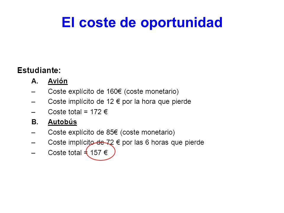 El coste de oportunidad Estudiante: A.Avión –Coste explícito de 160 (coste monetario) –Coste implícito de 12 por la hora que pierde –Coste total = 172