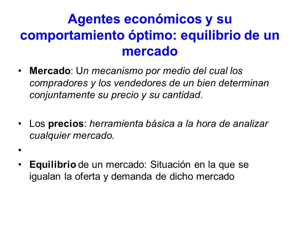Agentes económicos y su comportamiento óptimo: equilibrio de un mercado Mercado: Un mecanismo por medio del cual los compradores y los vendedores de u