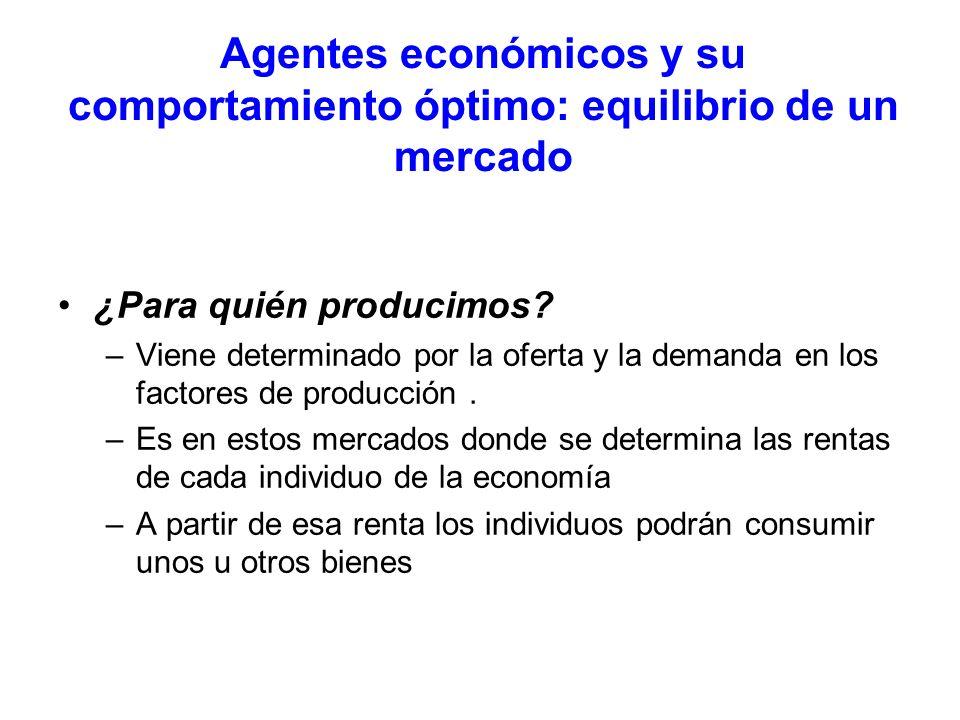Agentes económicos y su comportamiento óptimo: equilibrio de un mercado ¿Para quién producimos? –Viene determinado por la oferta y la demanda en los f
