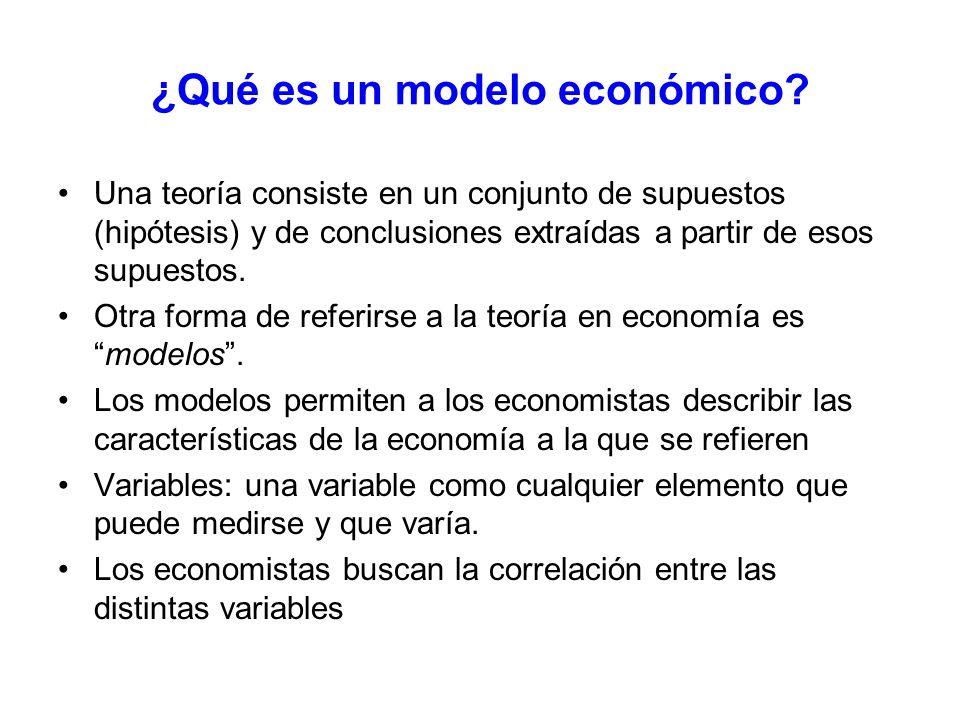 ¿Qué es un modelo económico? Una teoría consiste en un conjunto de supuestos (hipótesis) y de conclusiones extraídas a partir de esos supuestos. Otra