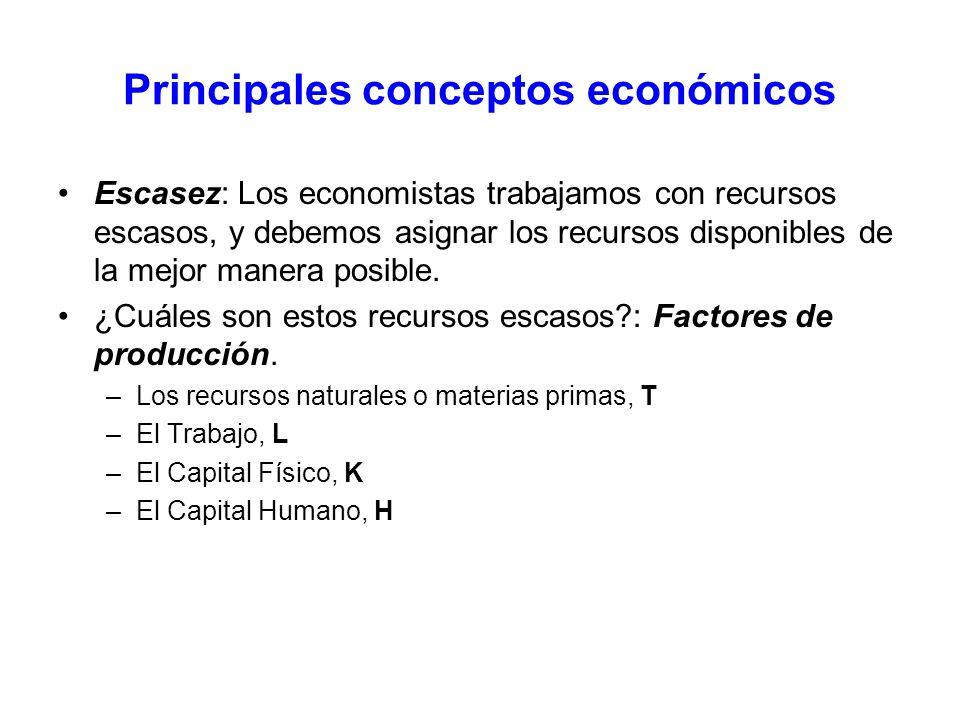 Principales conceptos económicos Escasez: Los economistas trabajamos con recursos escasos, y debemos asignar los recursos disponibles de la mejor mane
