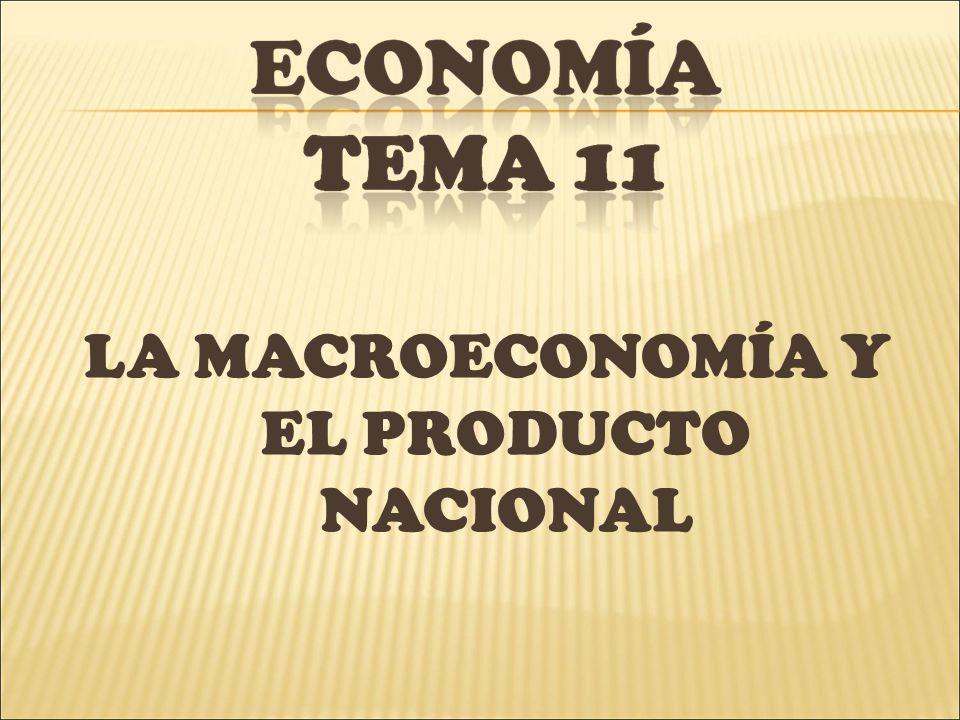 ¿Para el cálculo de la producción final en la industria de zapatos, qué bienes se incluyen?: A.El cuero utilizado en la producción de zapatos.