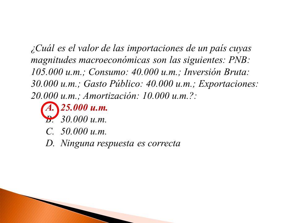 ¿Cuál es el valor de las importaciones de un país cuyas magnitudes macroeconómicas son las siguientes: PNB: 105.000 u.m.; Consumo: 40.000 u.m.; Invers