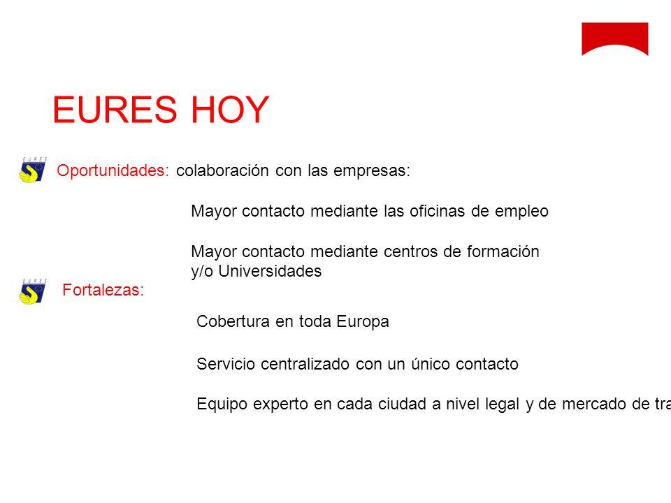 Oportunidades: colaboración con las empresas: Mayor contacto mediante las oficinas de empleo Mayor contacto mediante centros de formación y/o Universi