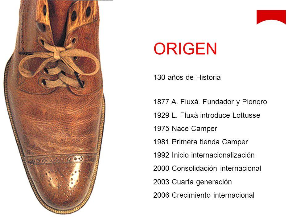 130 años de Historia 1877 A. Fluxà. Fundador y Pionero 1929 L. Fluxà introduce Lottusse 1975 Nace Camper 1981 Primera tienda Camper 1992 Inicio intern
