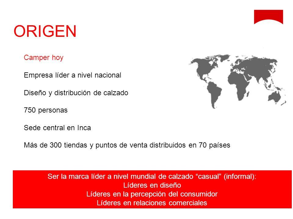 Camper hoy Empresa líder a nivel nacional Diseño y distribución de calzado 750 personas Sede central en Inca Más de 300 tiendas y puntos de venta dist
