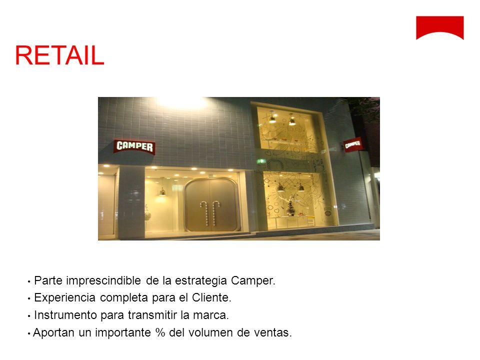 En 1981 se inauguró la primera tienda Camper en Barcelona.
