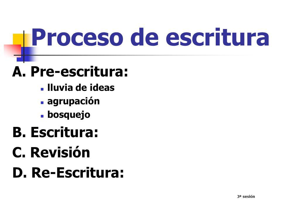 Proceso de escritura A. Pre-escritura: lluvia de ideas agrupación bosquejo B. Escritura: C. Revisión D. Re-Escritura: 3ª sesión