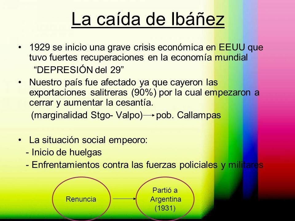 La caída de Ibáñez 1929 se inicio una grave crisis económica en EEUU que tuvo fuertes recuperaciones en la economía mundial DEPRESIÓN del 29 Nuestro p