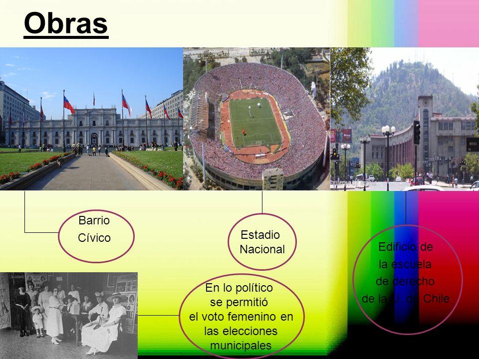 Obras Barrio Cívico Estadio Nacional Edificio de la escuela de derecho de la U. de Chile En lo político se permitió el voto femenino en las elecciones