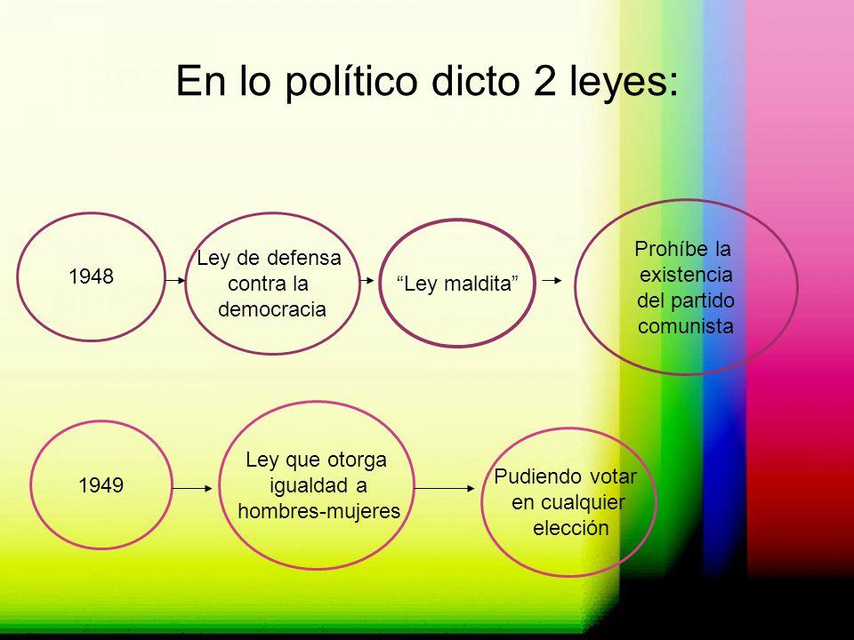 En lo político dicto 2 leyes: 1948 Ley de defensa contra la democracia Ley maldita Prohíbe la existencia del partido comunista 1949 Ley que otorga igu