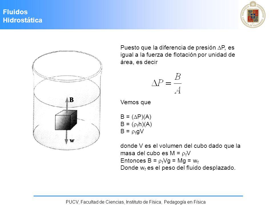 Fluidos Hidrostática PUCV, Facultad de Ciencias, Instituto de Física, Pedagogía en Física Puesto que la diferencia de presión P, es igual a la fuerza