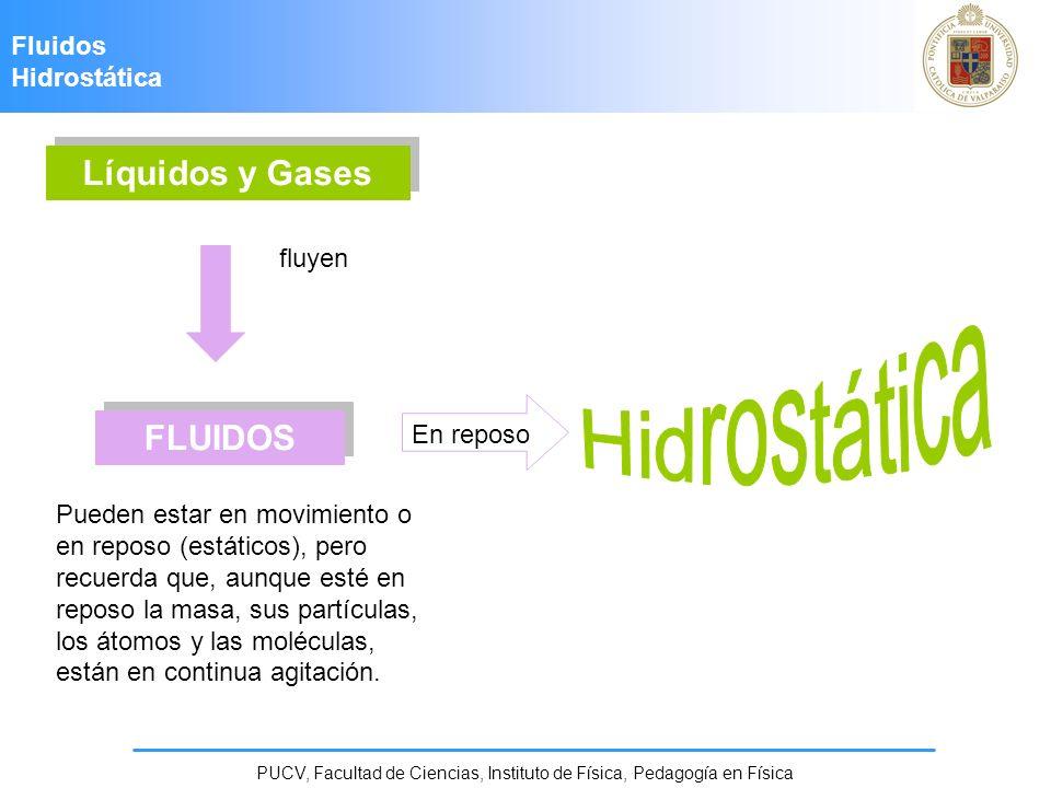 Fluidos Hidrostática PUCV, Facultad de Ciencias, Instituto de Física, Pedagogía en Física Si un fluido está en reposo en un recipiente, todas las partes del fluido, deben encontrarse en equilibrio estático.