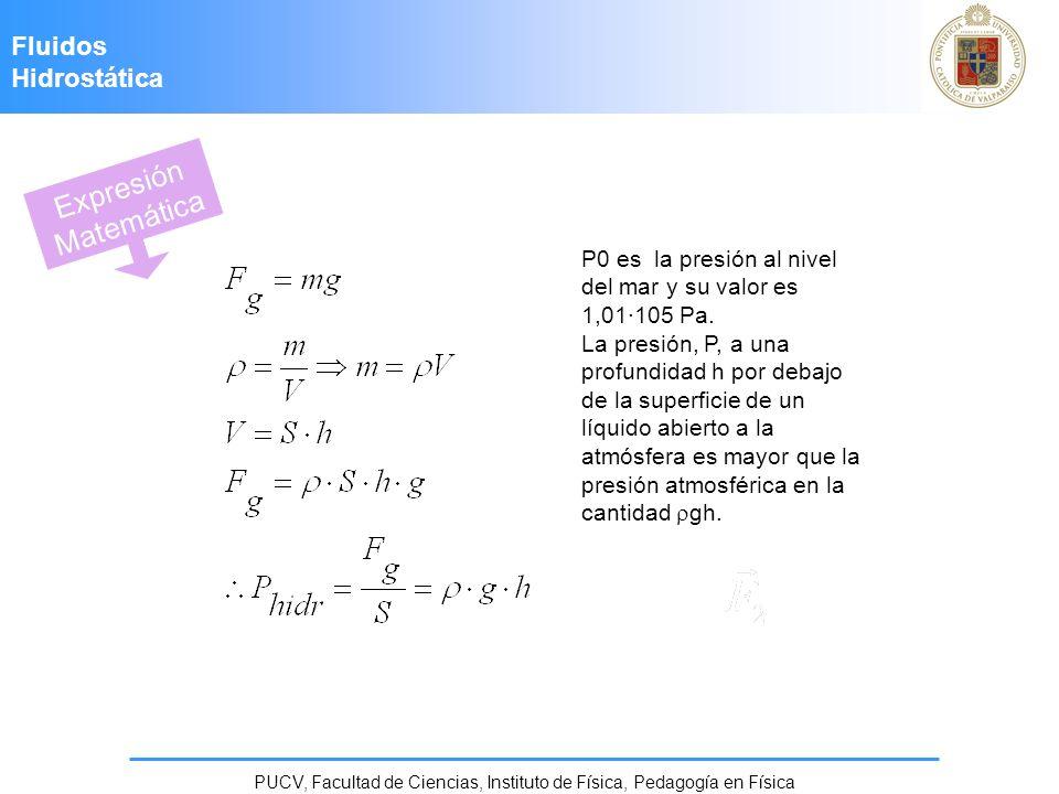 Fluidos Hidrostática PUCV, Facultad de Ciencias, Instituto de Física, Pedagogía en Física Expresión Matemática P0 es la presión al nivel del mar y su