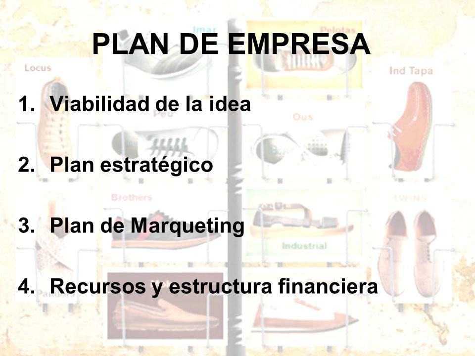 PLAN DE EMPRESA 1.Viabilidad de la idea 2.Plan estratégico 3.Plan de Marqueting 4.Recursos y estructura financiera
