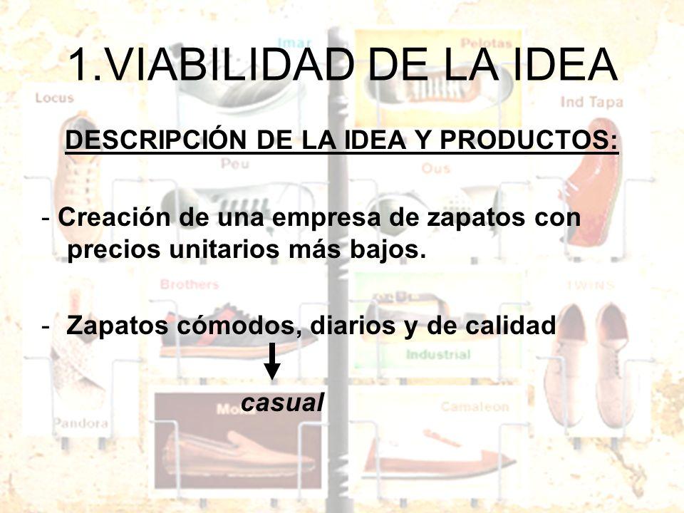 1.VIABILIDAD DE LA IDEA DESCRIPCIÓN DE LA IDEA Y PRODUCTOS: - Creación de una empresa de zapatos con precios unitarios más bajos. -Zapatos cómodos, di