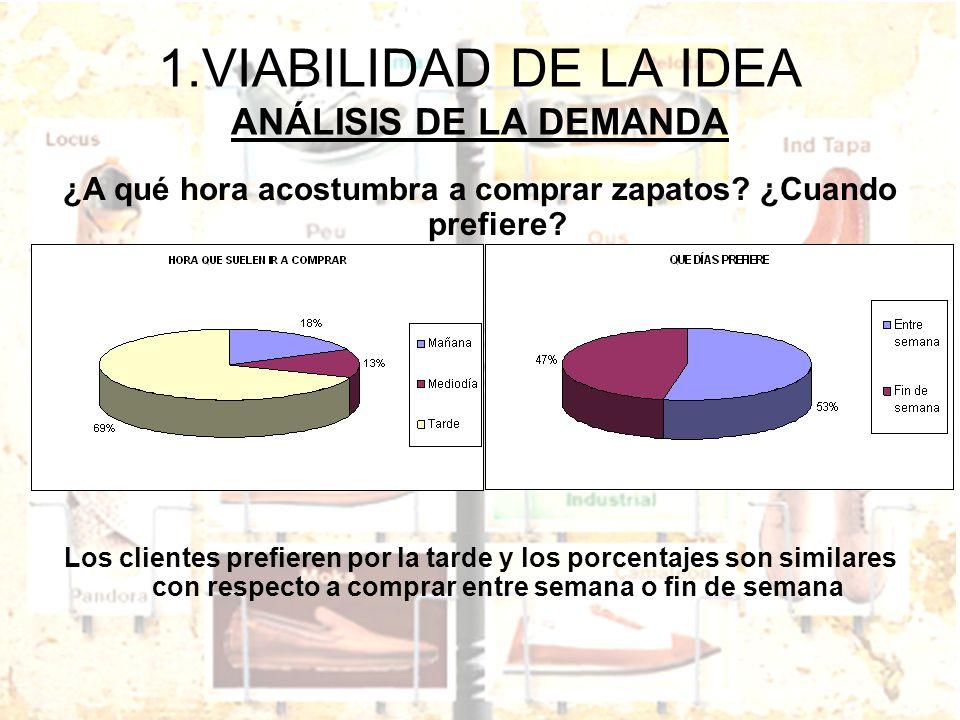 1.VIABILIDAD DE LA IDEA ANÁLISIS DE LA DEMANDA ¿A qué hora acostumbra a comprar zapatos? ¿Cuando prefiere? Los clientes prefieren por la tarde y los p