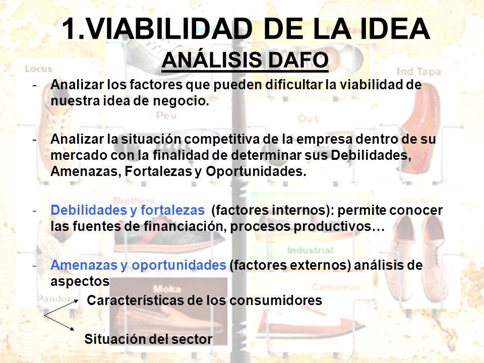 1.VIABILIDAD DE LA IDEA ANÁLISIS DAFO -Analizar los factores que pueden dificultar la viabilidad de nuestra idea de negocio. -Analizar la situación co