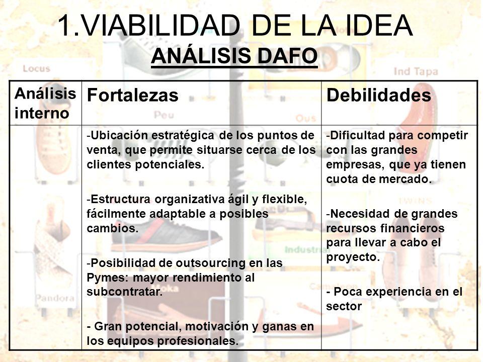 1.VIABILIDAD DE LA IDEA ANÁLISIS DAFO Análisis interno FortalezasDebilidades -Ubicación estratégica de los puntos de venta, que permite situarse cerca