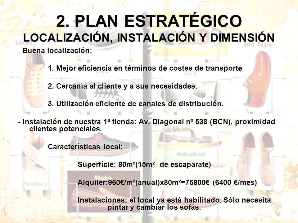 2. PLAN ESTRATÉGICO LOCALIZACIÓN, INSTALACIÓN Y DIMENSIÓN -- Buena localización: 1. Mejor eficiencia en términos de costes de transporte 2. Cercanía a