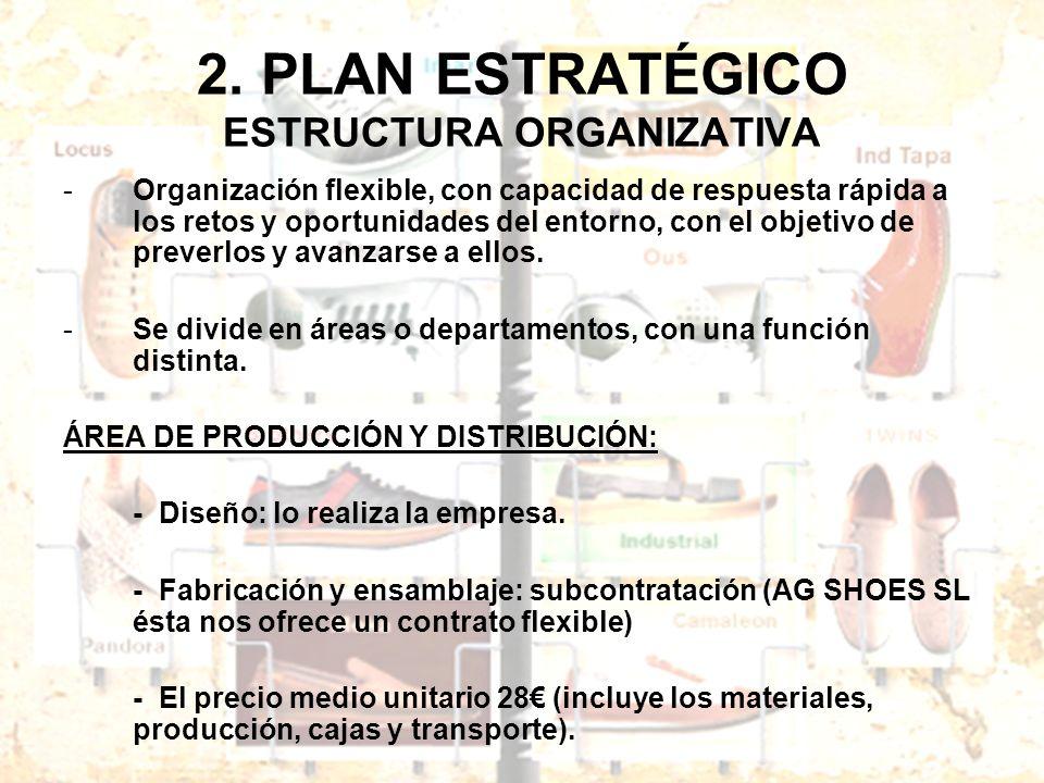 2. PLAN ESTRATÉGICO ESTRUCTURA ORGANIZATIVA -Organización flexible, con capacidad de respuesta rápida a los retos y oportunidades del entorno, con el