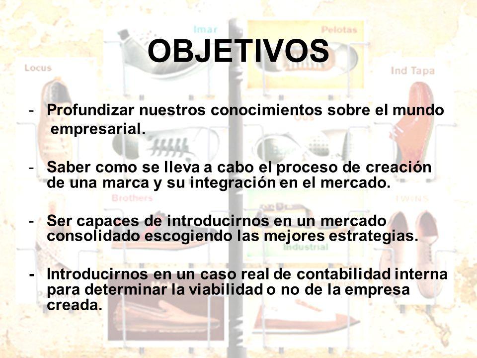 2.PLAN ESTRATÉGICO PRODUCTOS, MERCADO Y CLIENTES -Sector textil: diseño venta de zapatos.