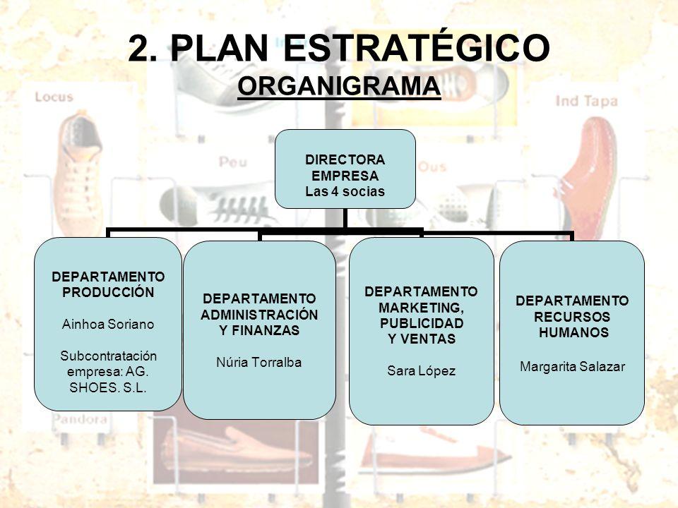 2. PLAN ESTRATÉGICO ORGANIGRAMA DIRECTORA EMPRESA Las 4 socias DEPARTAMENTO PRODUCCIÓN Ainhoa Soriano Subcontratación empresa: AG. SHOES. S.L. DEPARTA