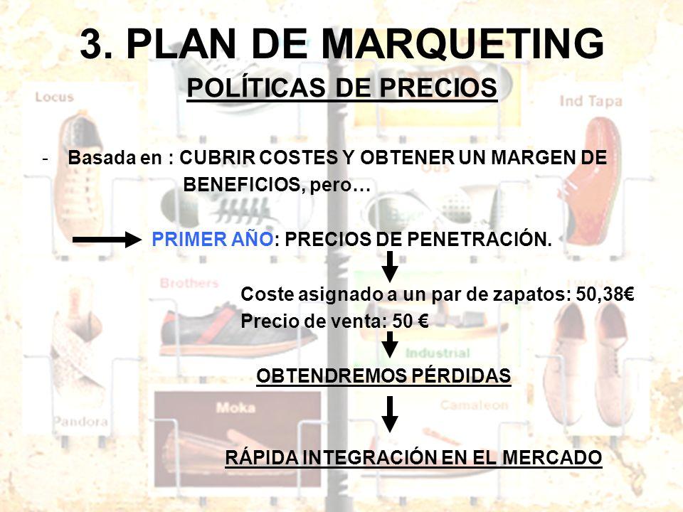 3. PLAN DE MARQUETING POLÍTICAS DE PRECIOS -Basada en : CUBRIR COSTES Y OBTENER UN MARGEN DE BENEFICIOS, pero… PRIMER AÑO: PRECIOS DE PENETRACIÓN. Cos