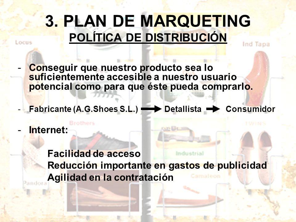 3. PLAN DE MARQUETING POLÍTICA DE DISTRIBUCIÓN -Conseguir que nuestro producto sea lo suficientemente accesible a nuestro usuario potencial como para
