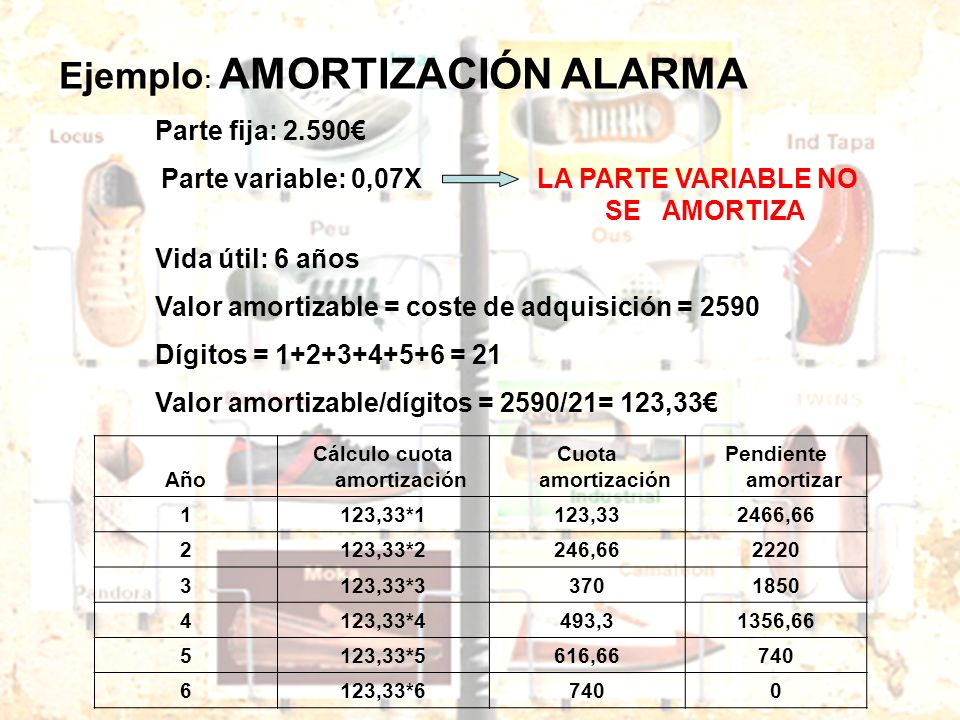 Valor amortizable = Coste de adquisición = 2590 Dígitos = 1+2+3+4+5+6=21 Valor amortizable/dígitos= 2590/21= 123,33 Ejemplo : AMORTIZACIÓN ALARMA Part