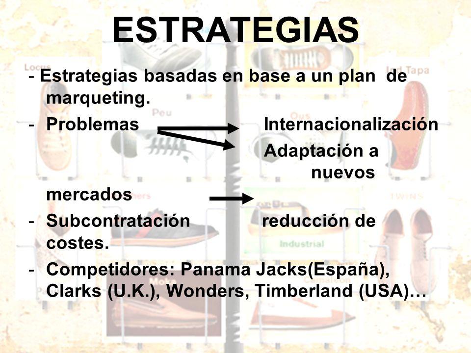 ESTRATEGIAS - Estrategias basadas en base a un plan de marqueting. -Problemas Internacionalización Adaptación a nuevos mercados -Subcontratación reduc