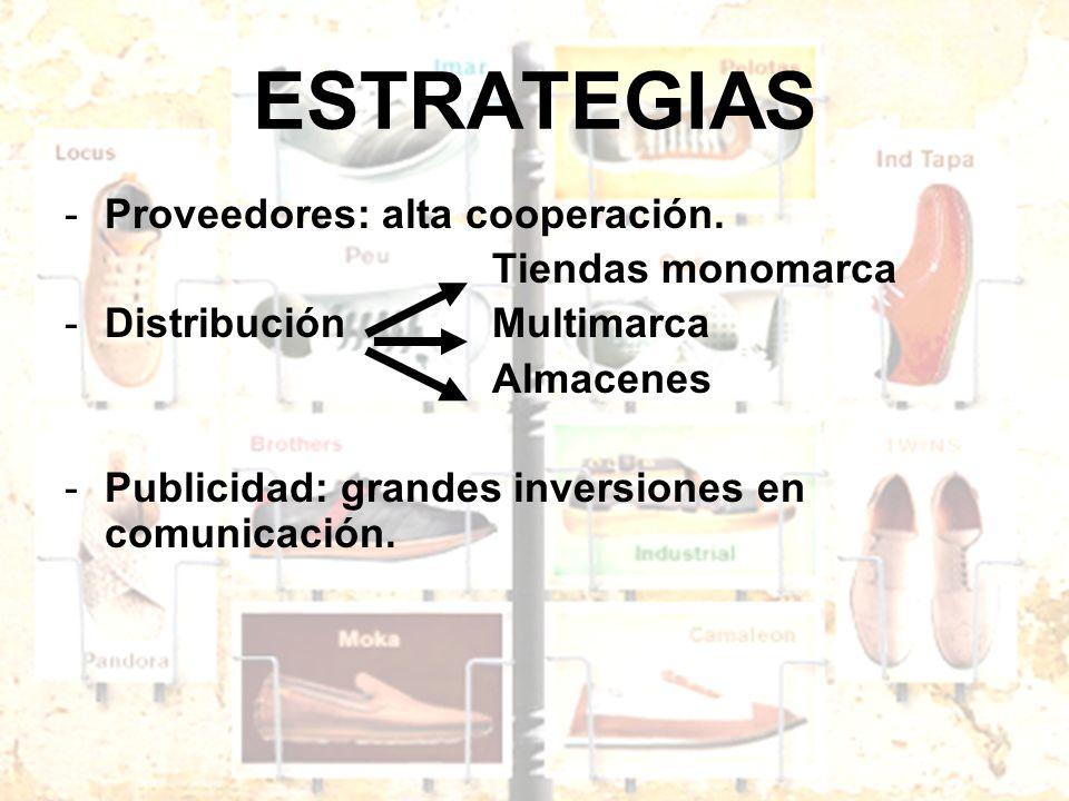 ESTRATEGIAS -Proveedores: alta cooperación. Tiendas monomarca -DistribuciónMultimarca Almacenes -Publicidad: grandes inversiones en comunicación.