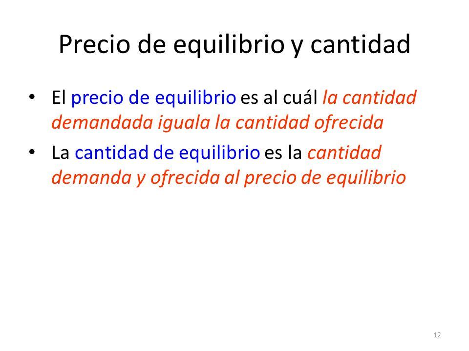 Precio de equilibrio y cantidad El precio de equilibrio es al cuál la cantidad demandada iguala la cantidad ofrecida La cantidad de equilibrio es la c