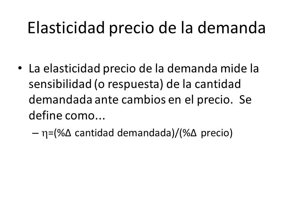 Elasticidad precio de la demanda La elasticidad precio de la demanda mide la sensibilidad (o respuesta) de la cantidad demandada ante cambios en el pr
