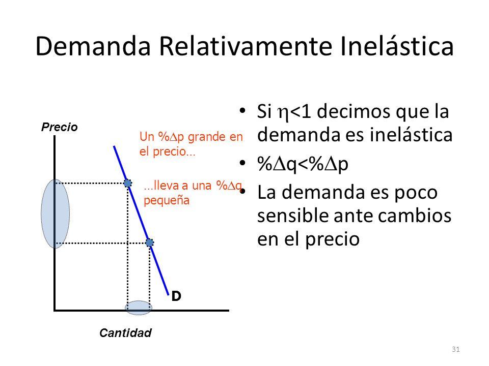 31 Demanda Relativamente Inelástica Si <1 decimos que la demanda es inelástica % q<% p La demanda es poco sensible ante cambios en el precio Cantidad