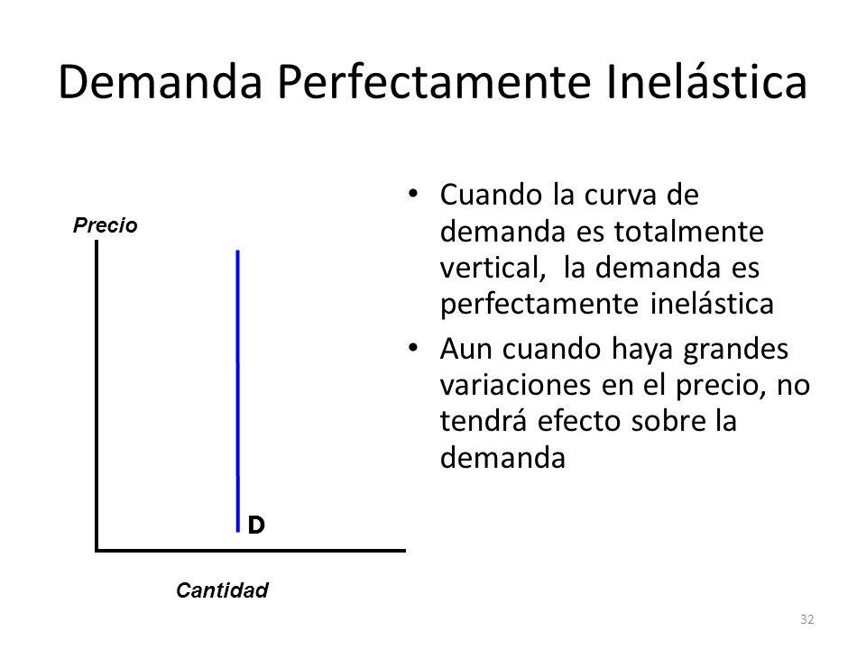 32 Demanda Perfectamente Inelástica Cuando la curva de demanda es totalmente vertical, la demanda es perfectamente inelástica Aun cuando haya grandes