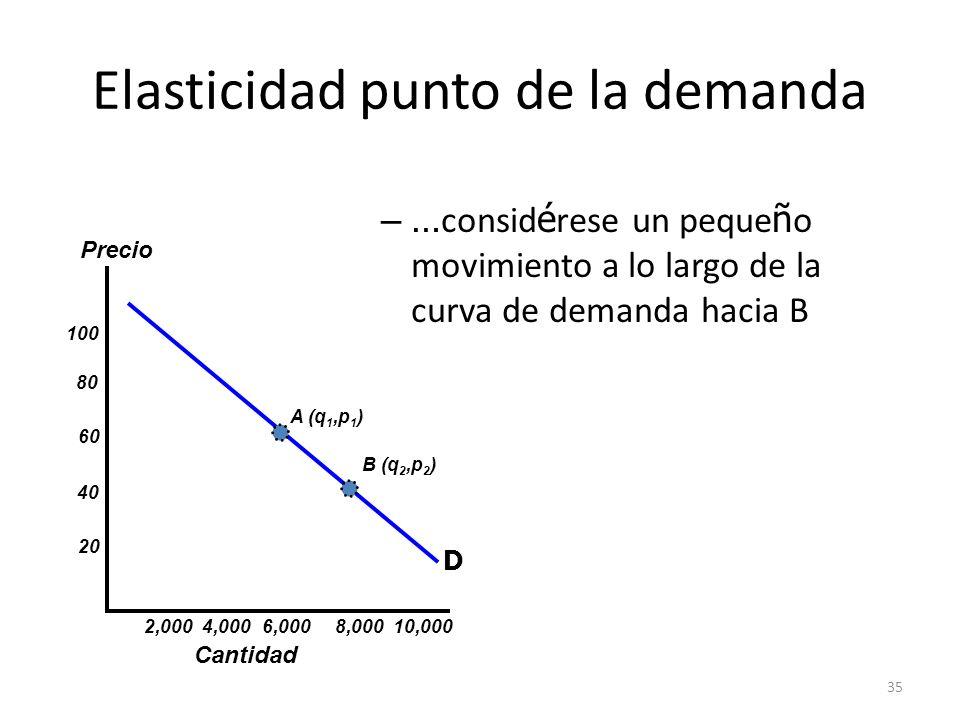 35 Elasticidad punto de la demanda – … consid é rese un peque ñ o movimiento a lo largo de la curva de demanda hacia B Cantidad Precio 20 40 60 80 100
